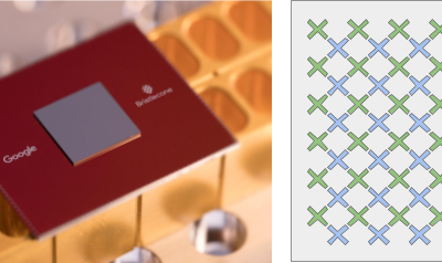 Google tests Bristlecone, a 72-qubit Quantum Processor