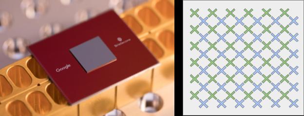 Google tests Bristlecone, a 72-qubit Quantum Processor